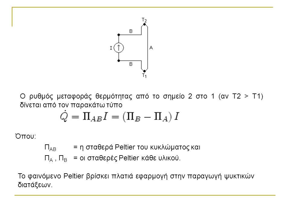 Ο ρυθμός μεταφοράς θερμότητας από το σημείο 2 στο 1 (αν Τ2 > Τ1) δίνεται από τον παρακάτω τύπο