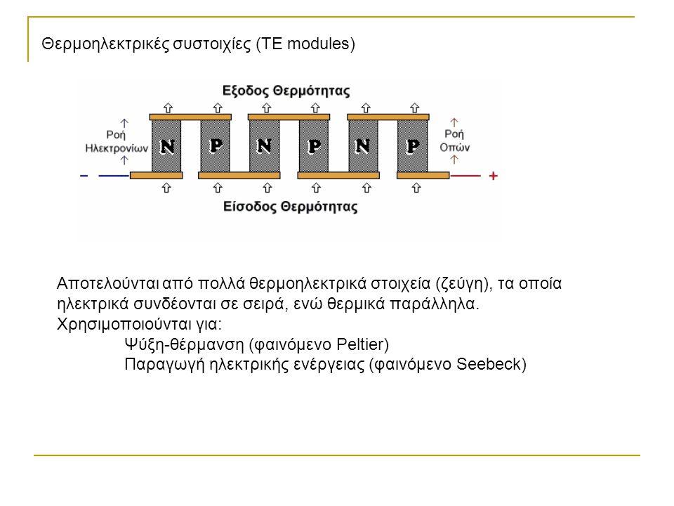 Θερμοηλεκτρικές συστοιχίες (TE modules)