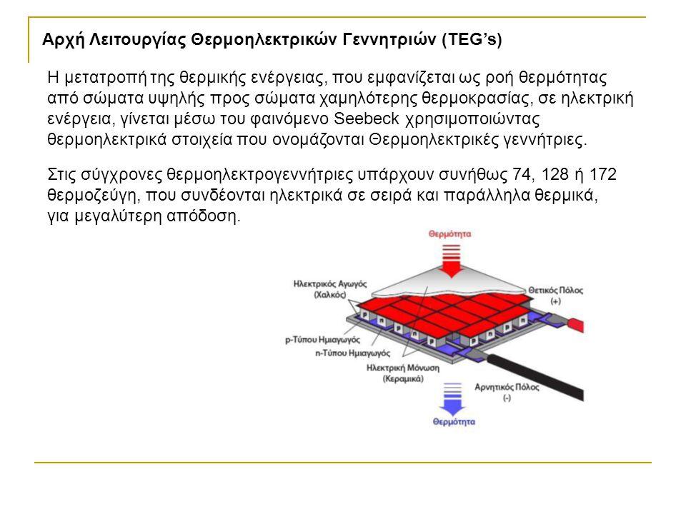 Αρχή Λειτουργίας Θερμοηλεκτρικών Γεννητριών (TEG's)