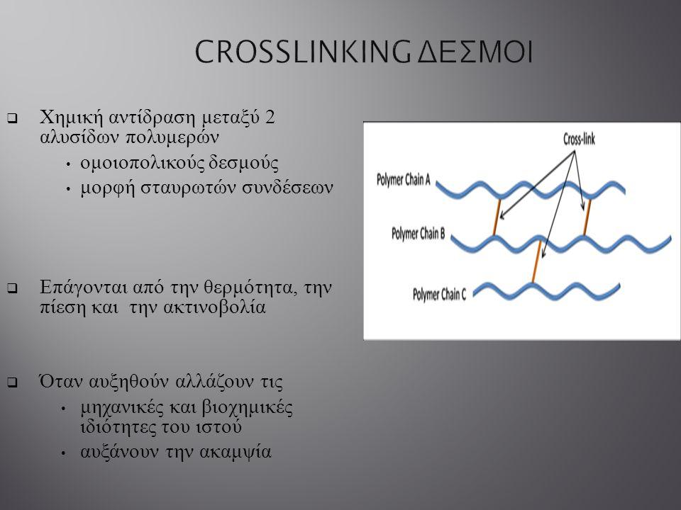 CROSSLINKING ΔΕΣΜΟΙ Χημική αντίδραση μεταξύ 2 αλυσίδων πολυμερών