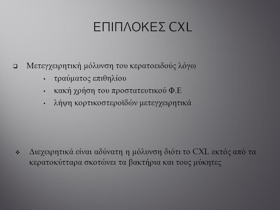 ΕΠΙΠΛΟΚΕΣ CXL Μετεγχειρητική μόλυνση του κερατοειδούς λόγω