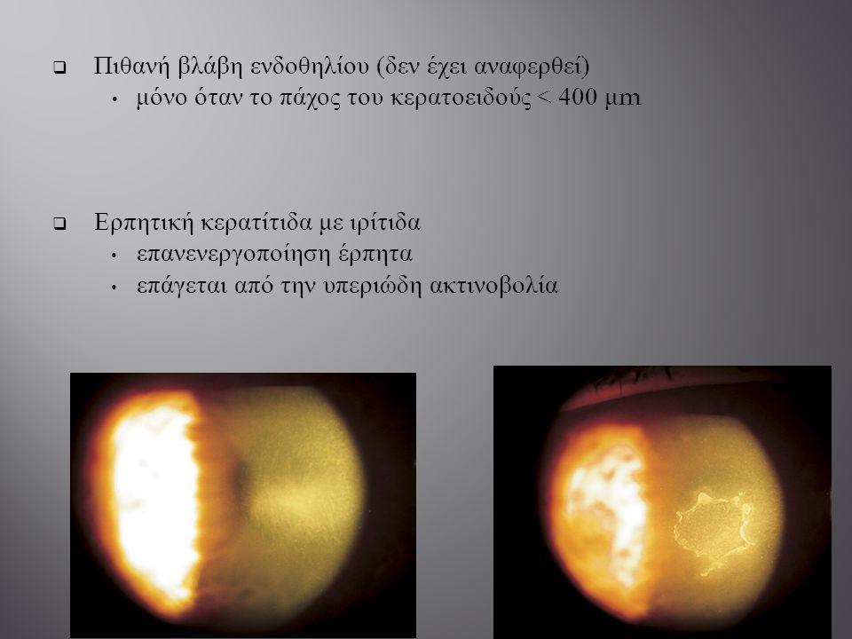 Πιθανή βλάβη ενδοθηλίου (δεν έχει αναφερθεί)