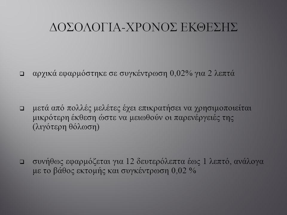 ΔΟΣΟΛΟΓΙΑ-ΧΡΟΝΟΣ ΕΚΘΕΣΗΣ