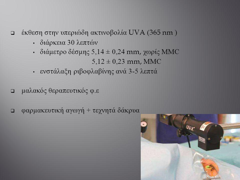 έκθεση στην υπεριώδη ακτινοβολία UVA (365 nm )