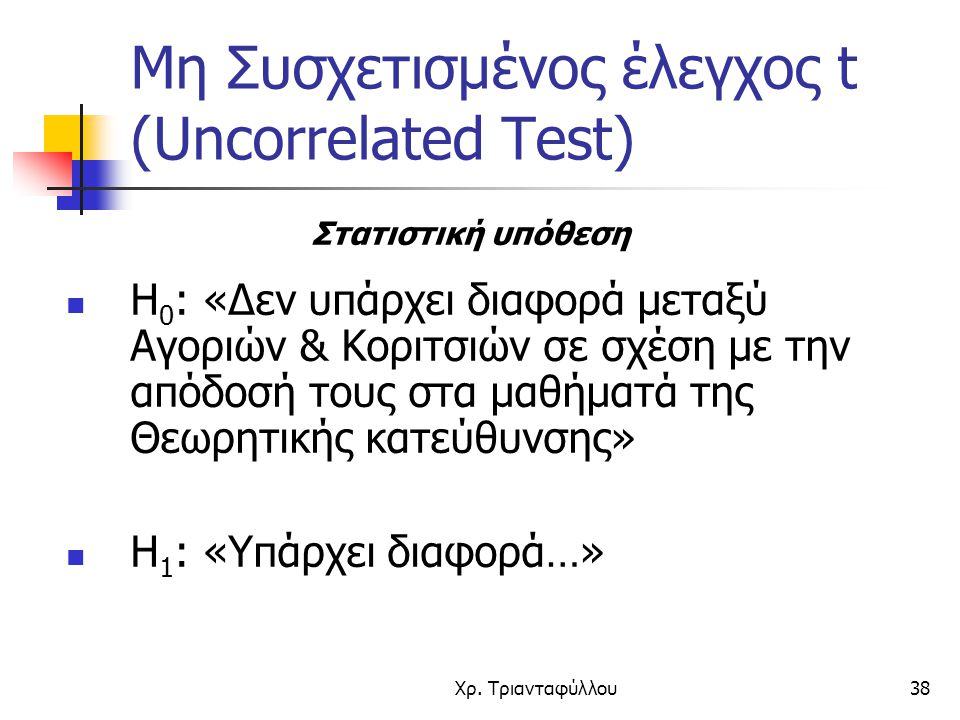 Μη Συσχετισμένος έλεγχος t (Uncorrelated Test)