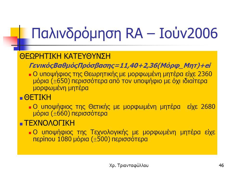 Παλινδρόμηση RA – Ιούν2006 ΘΕΩΡΗΤΙΚΗ ΚΑΤΕΥΘΥΝΣΗ ΘΕΤΙΚΗ ΤΕΧΝΟΛΟΓΙΚΗ