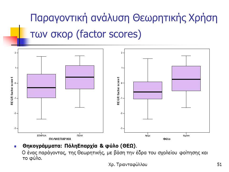 Παραγοντική ανάλυση Θεωρητικής Χρήση των σκορ (factor scores)