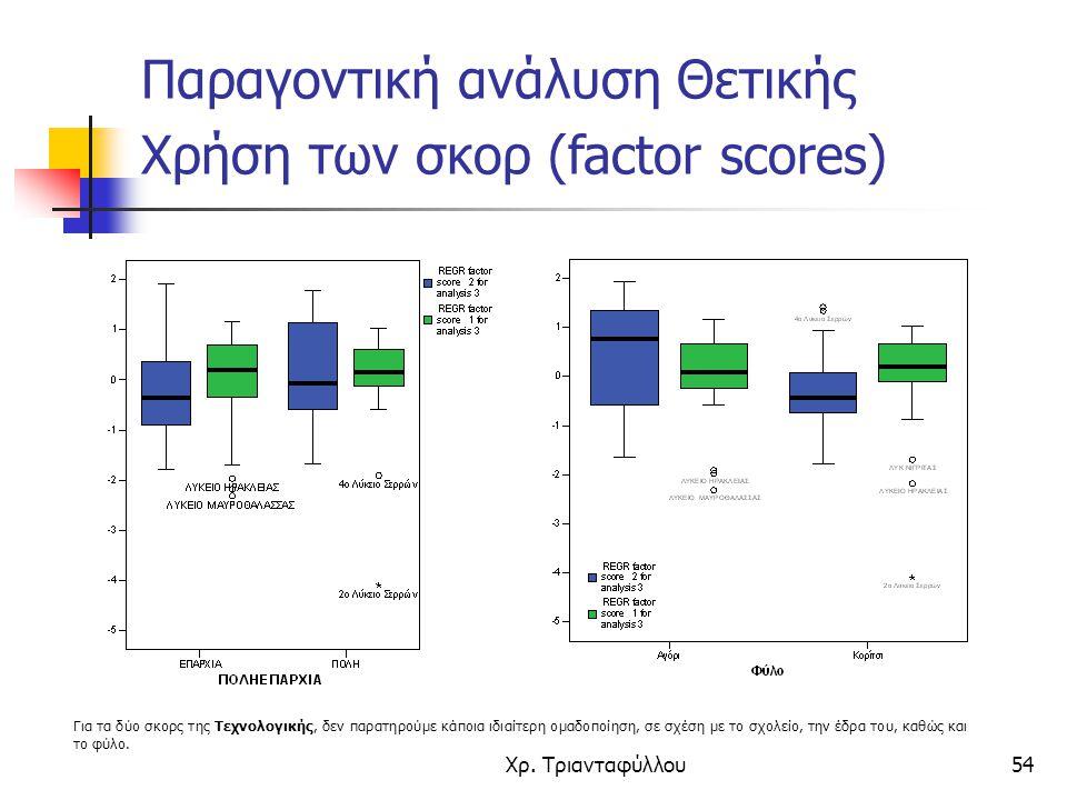 Παραγοντική ανάλυση Θετικής Χρήση των σκορ (factor scores)