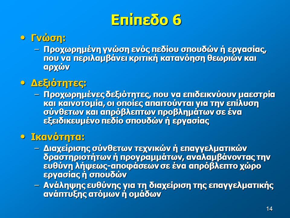 Επίπεδο 6 Γνώση: Δεξιότητες: Ικανότητα: