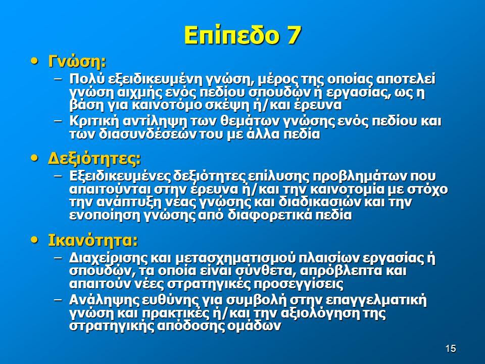 Επίπεδο 7 Γνώση: Δεξιότητες: Ικανότητα:
