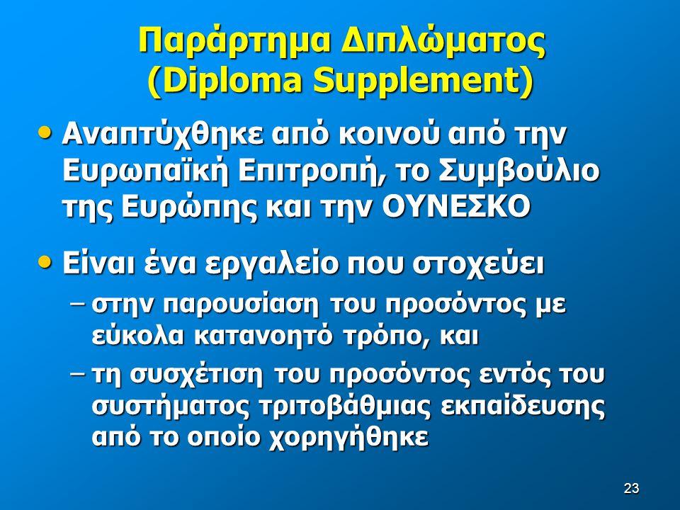 Παράρτημα Διπλώματος (Diploma Supplement)