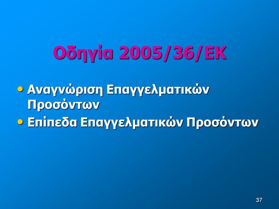 Οδηγία 2005/36/ΕΚ Αναγνώριση Επαγγελματικών Προσόντων