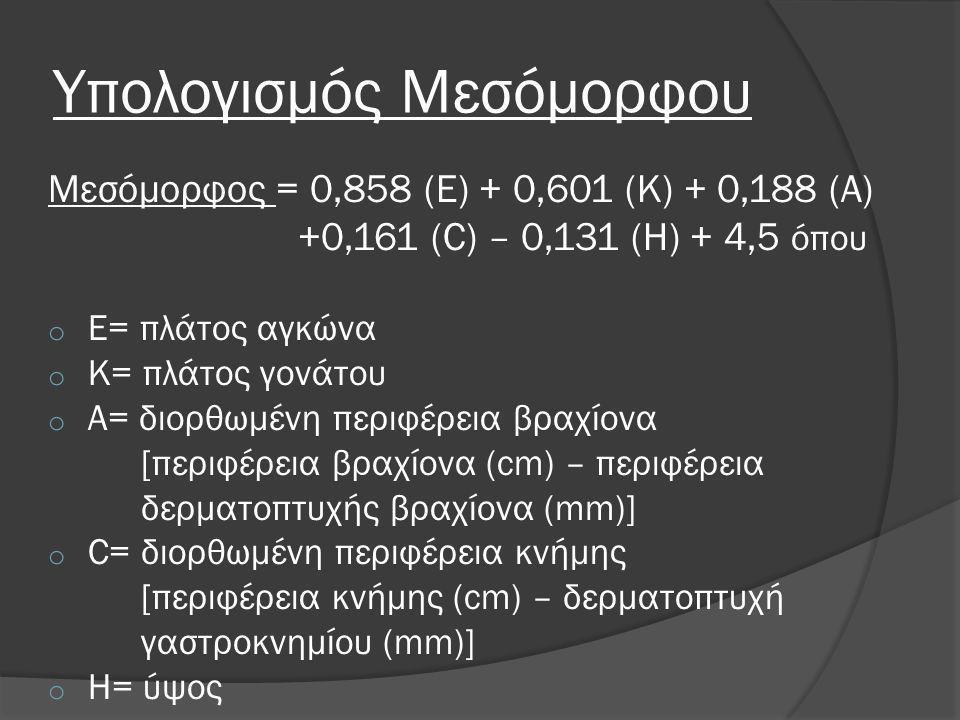 Υπολογισμός Μεσόμορφου