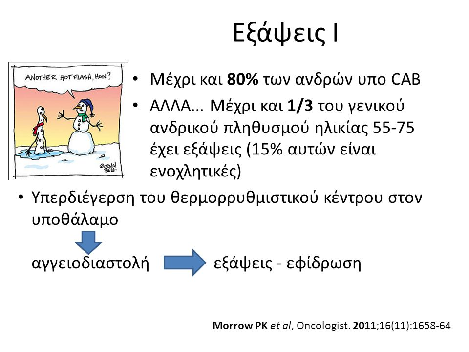 Εξάψεις Ι Μέχρι και 80% των ανδρών υπο CAB