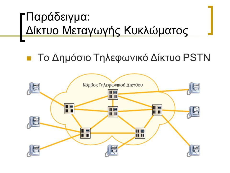 Παράδειγμα: Δίκτυο Μεταγωγής Κυκλώματος