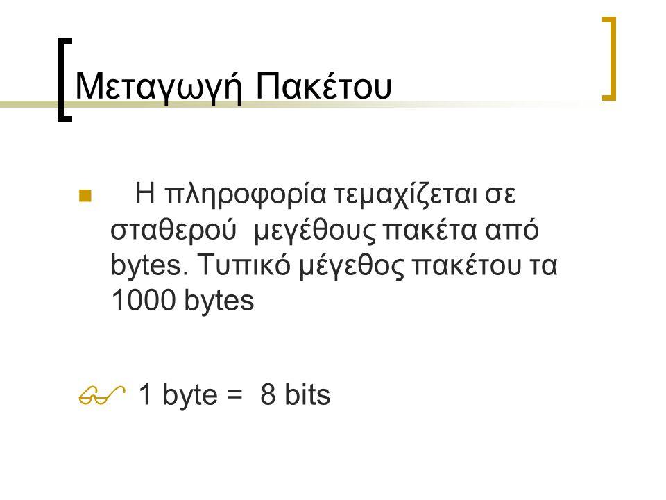 Μεταγωγή Πακέτου  1 byte = 8 bits