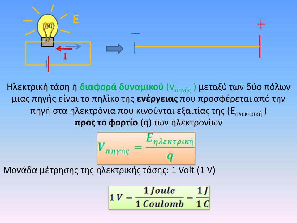 προς το φορτίο (q) των ηλεκτρονίων
