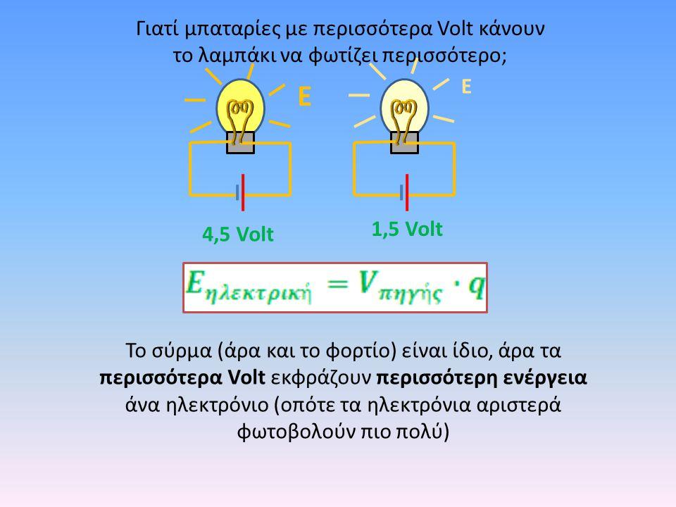 Γιατί μπαταρίες με περισσότερα Volt κάνουν το λαμπάκι να φωτίζει περισσότερο;