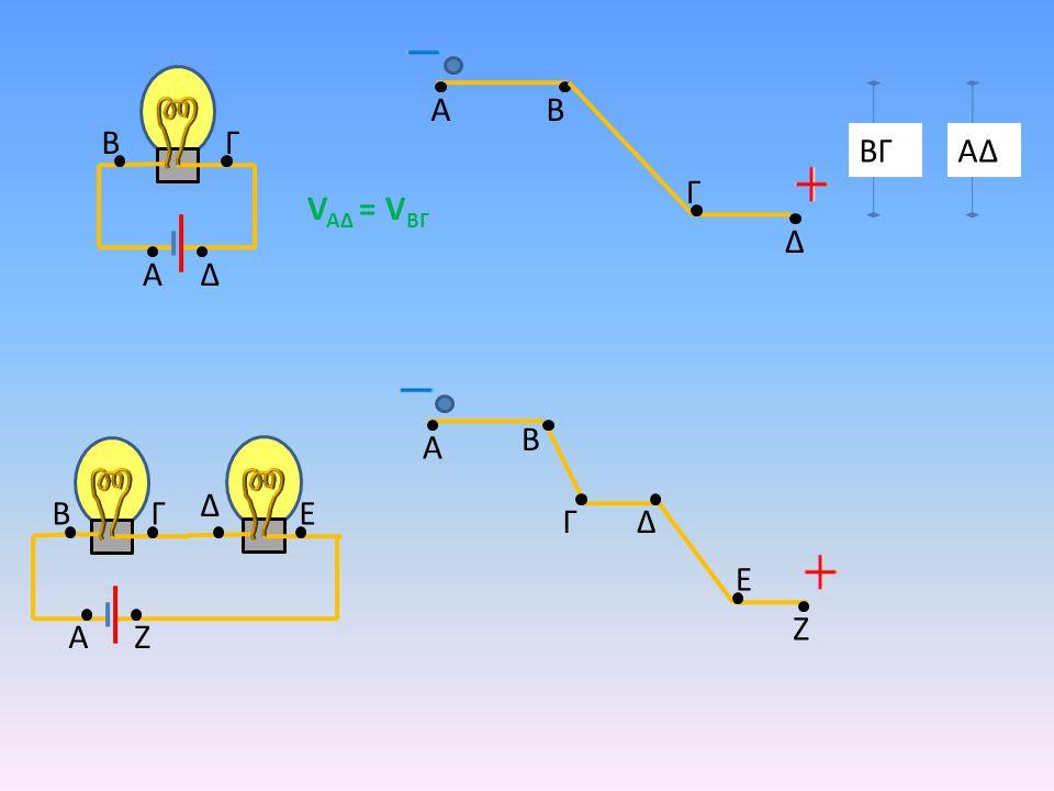 A B B Γ ΒΓ ΑΔ Γ VAΔ = VΒΓ Δ A Δ B A Δ B Γ Ε Γ Δ Ε Ζ A Ζ