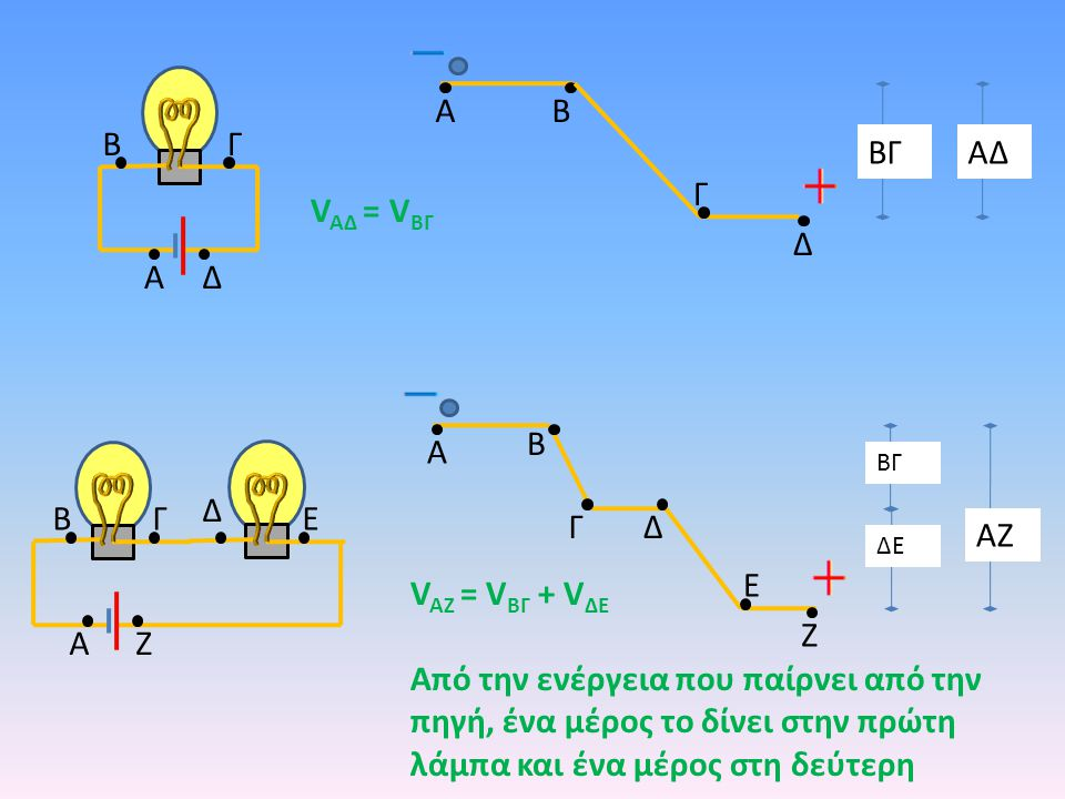 A B B Γ ΒΓ ΑΔ Γ VAΔ = VΒΓ Δ A Δ B A Δ B Γ Ε Γ Δ ΑΖ Ε VAΖ = VΒΓ + VΔΕ