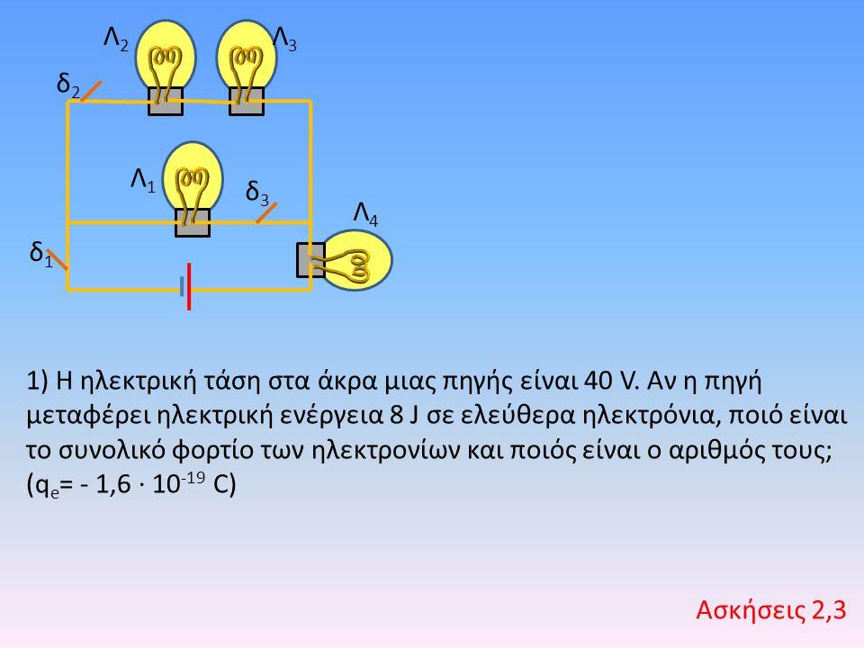 Λ2 Λ3. δ2. Λ1. δ3. Λ4. δ1.