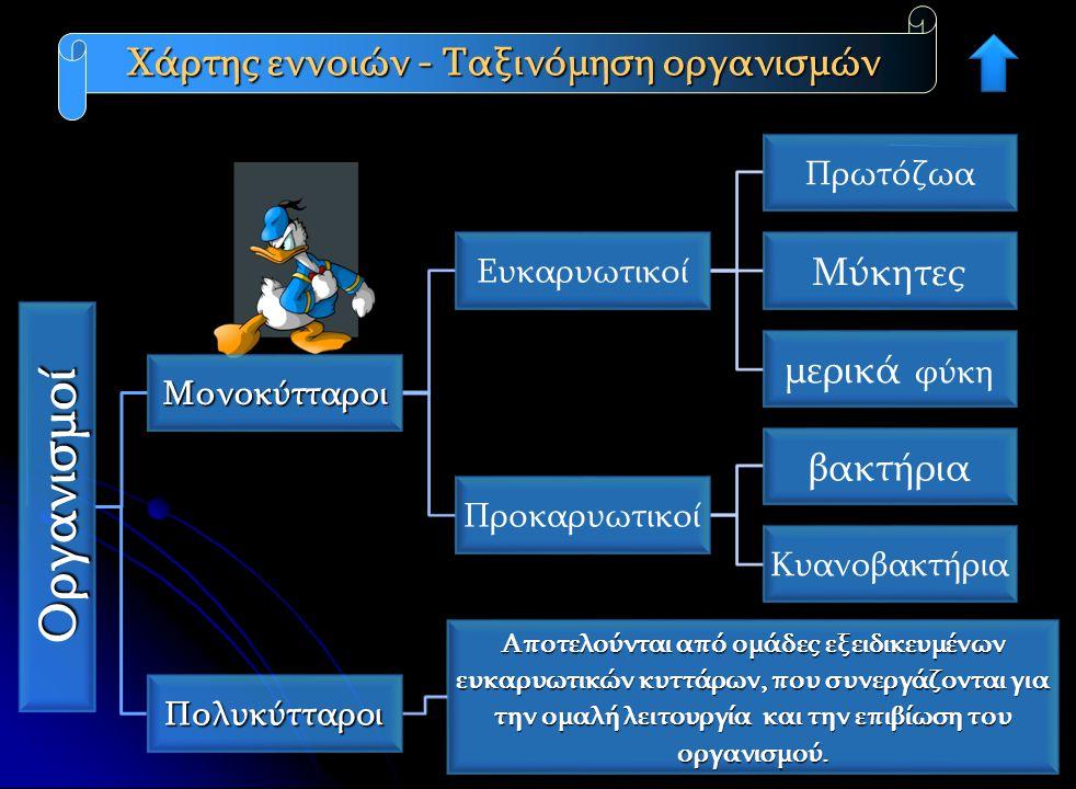 Χάρτης εννοιών - Ταξινόμηση οργανισμών