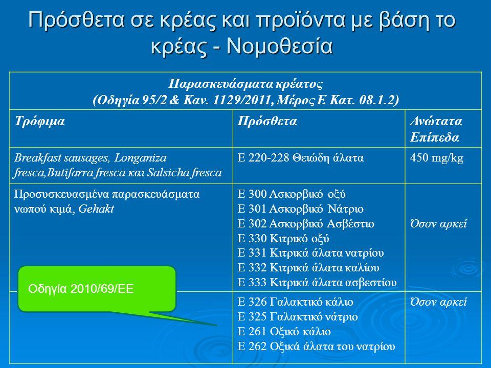 Πρόσθετα σε κρέας και προϊόντα με βάση το κρέας - Νομοθεσία