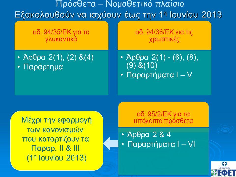 Πρόσθετα – Νομοθετικό πλαίσιο Εξακολουθούν να ισχύουν έως την 1η Ιουνίου 2013