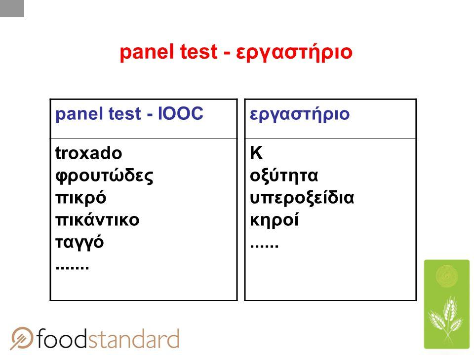 panel test - εργαστήριο