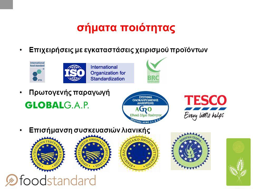 σήματα ποιότητας Επιχειρήσεις με εγκαταστάσεις χειρισμού προϊόντων