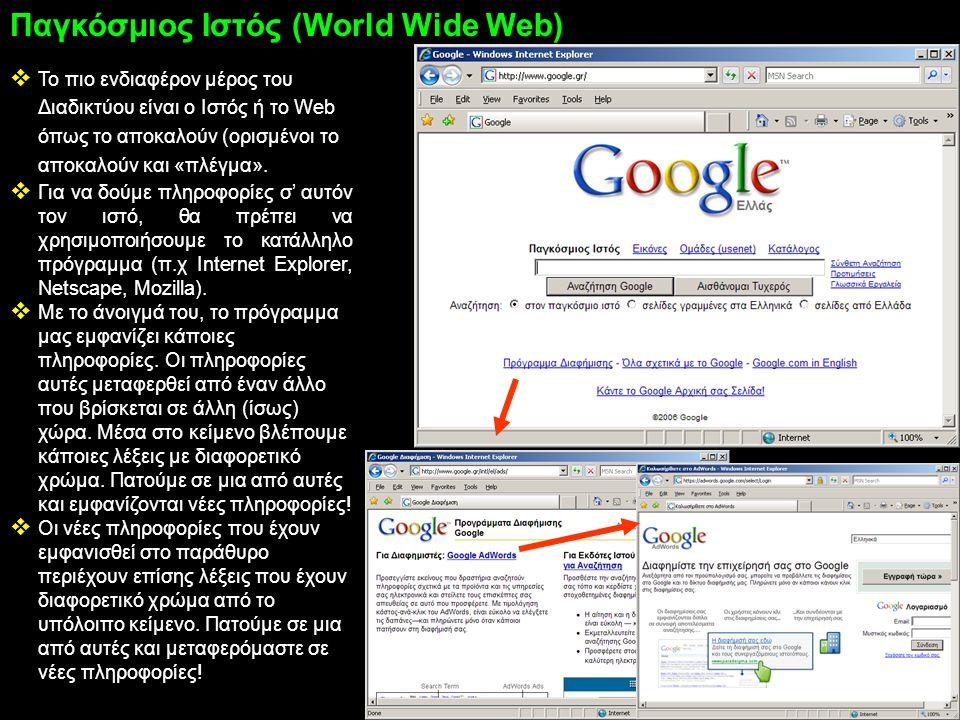 Παγκόσμιος Ιστός (World Wide Web)