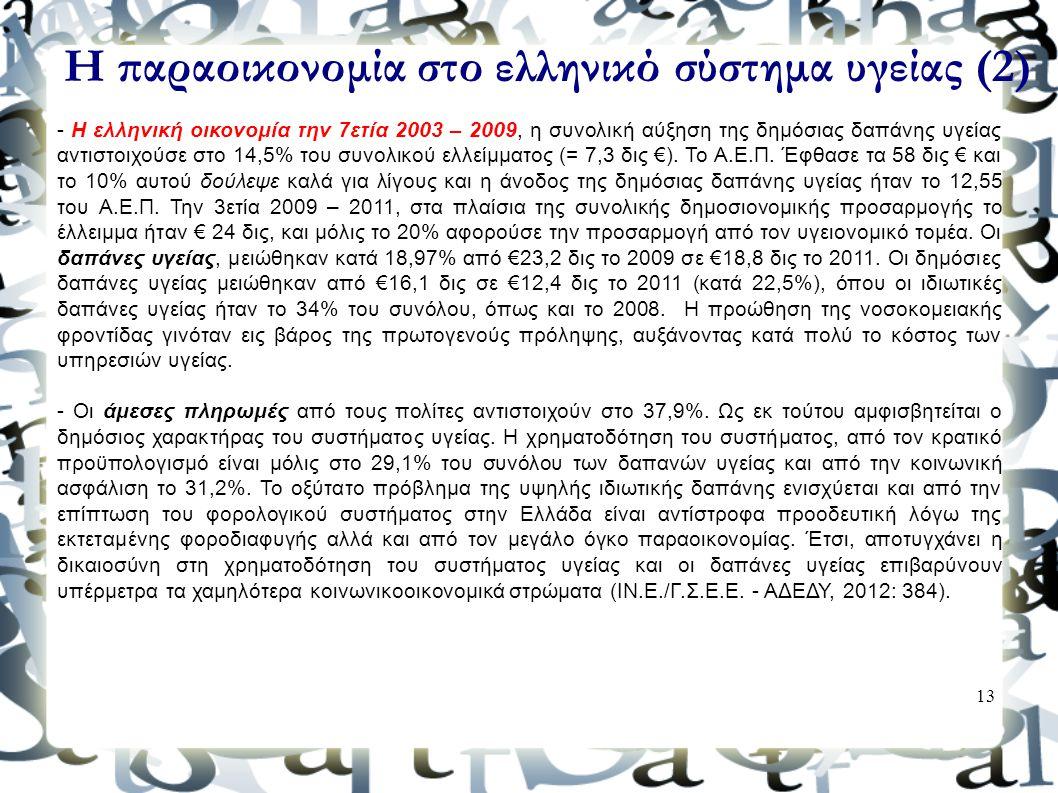 Η παραοικονομία στο ελληνικό σύστημα υγείας (2)