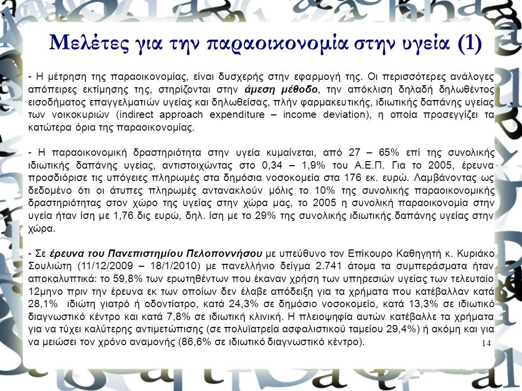 Μελέτες για την παραοικονομία στην υγεία (1)
