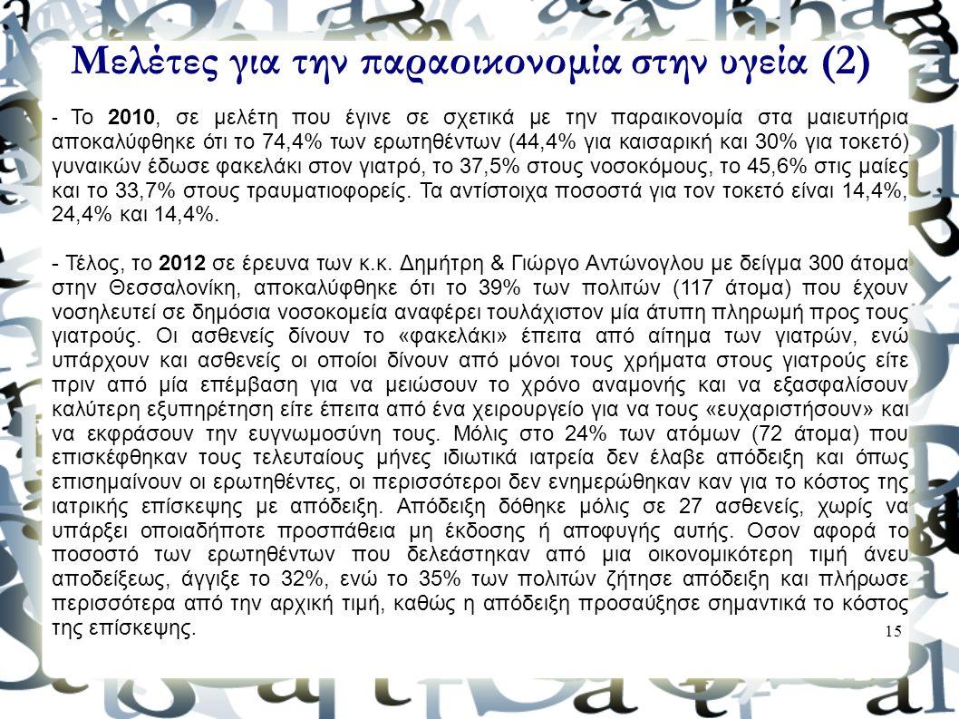 Μελέτες για την παραοικονομία στην υγεία (2)