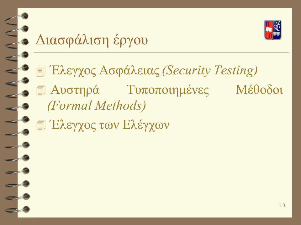 Διασφάλιση έργου Έλεγχος Ασφάλειας (Security Testing)