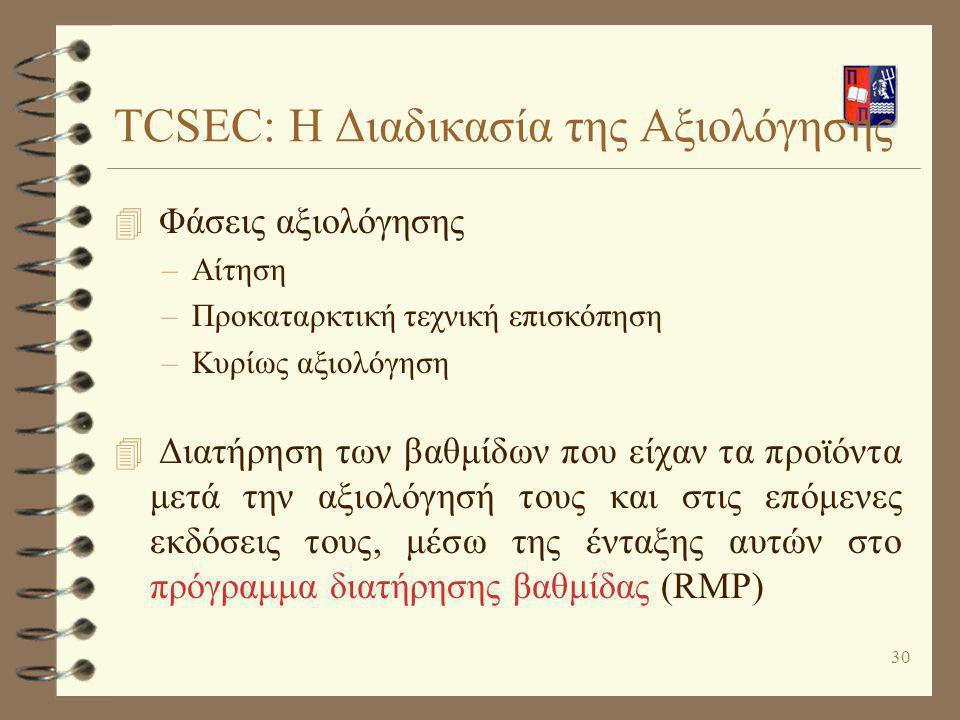TCSEC: Η Διαδικασία της Αξιολόγησης