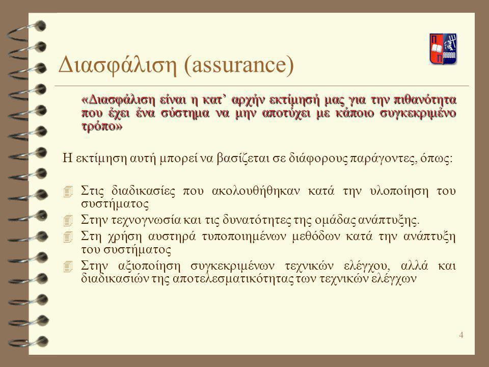 Διασφάλιση (assurance)