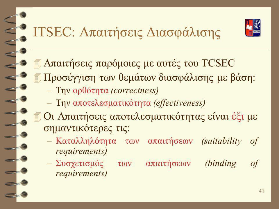 ITSEC: Απαιτήσεις Διασφάλισης