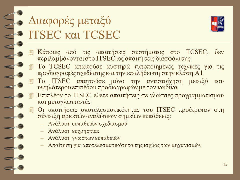 Διαφορές μεταξύ ITSEC και TCSEC
