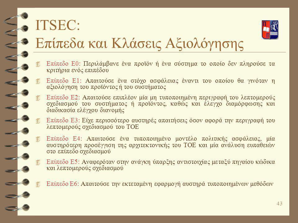 ITSEC: Επίπεδα και Κλάσεις Αξιολόγησης