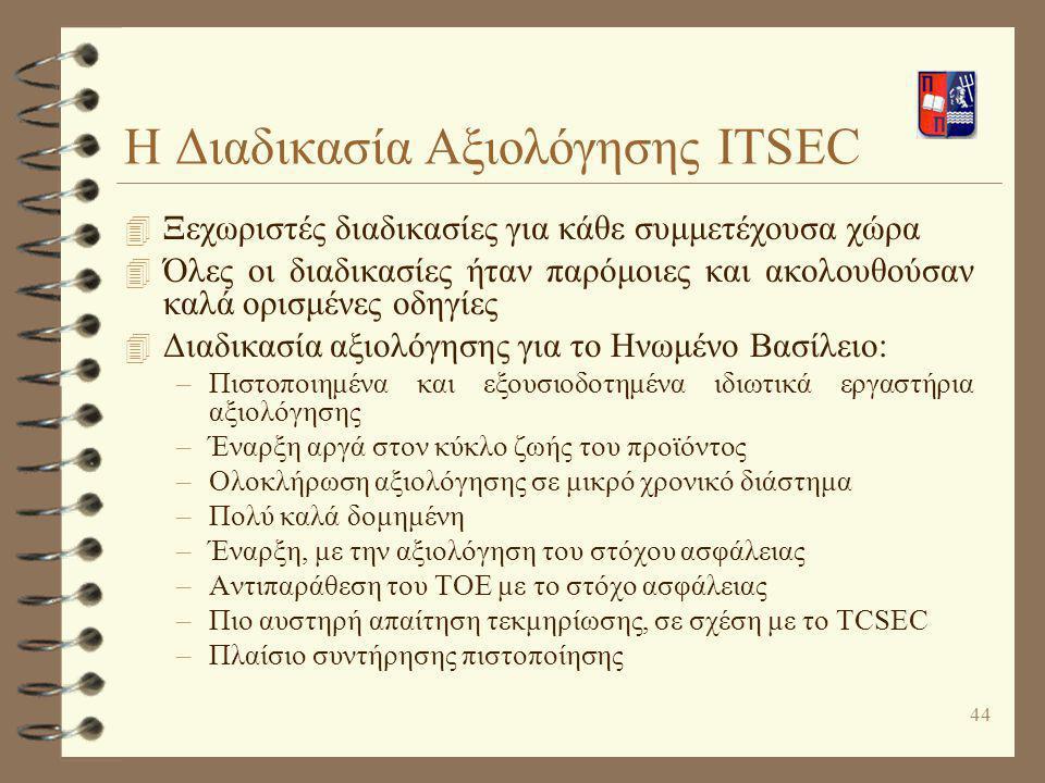 Η Διαδικασία Αξιολόγησης ITSEC
