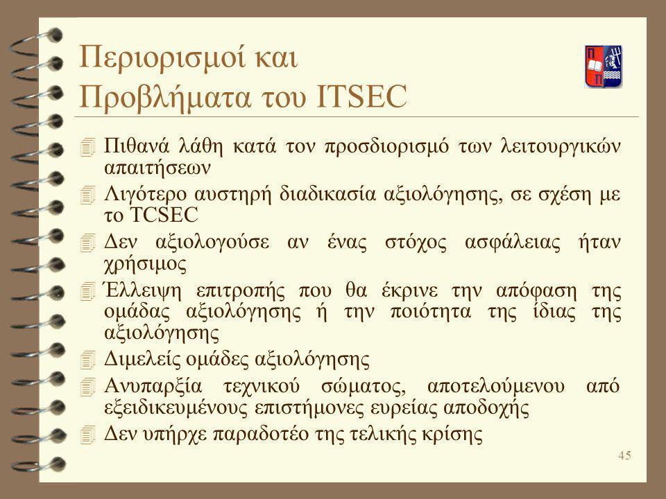 Περιορισμοί και Προβλήματα του ITSEC