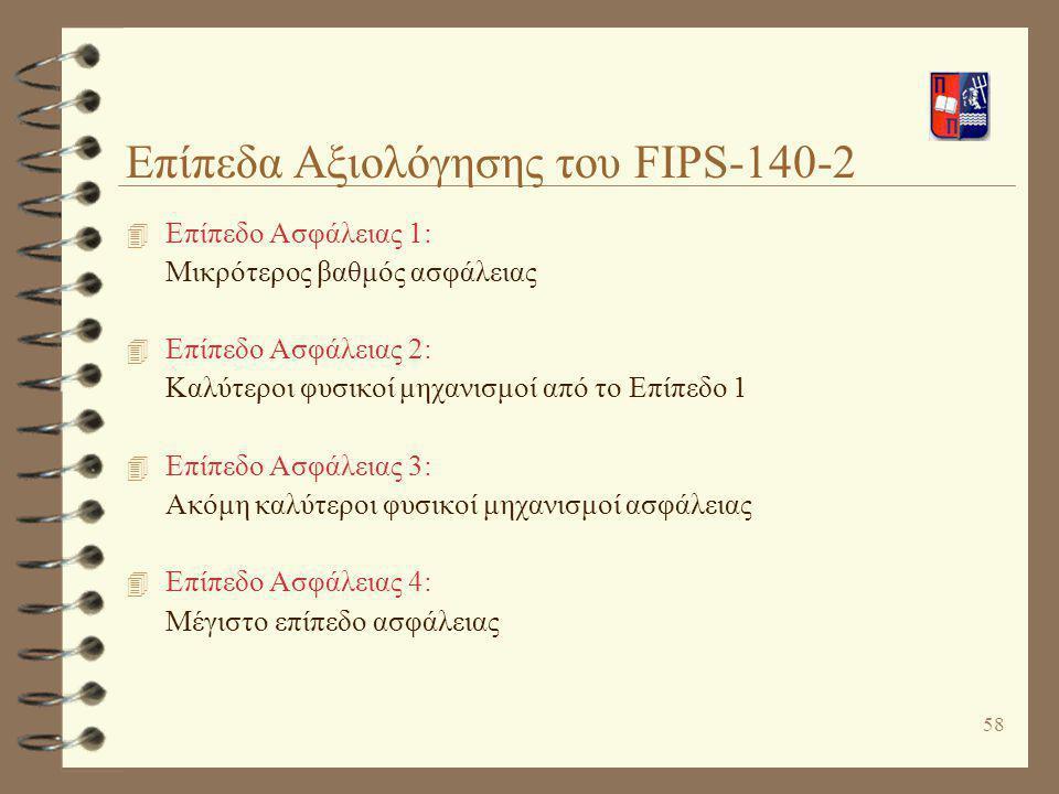 Επίπεδα Αξιολόγησης του FIPS-140-2