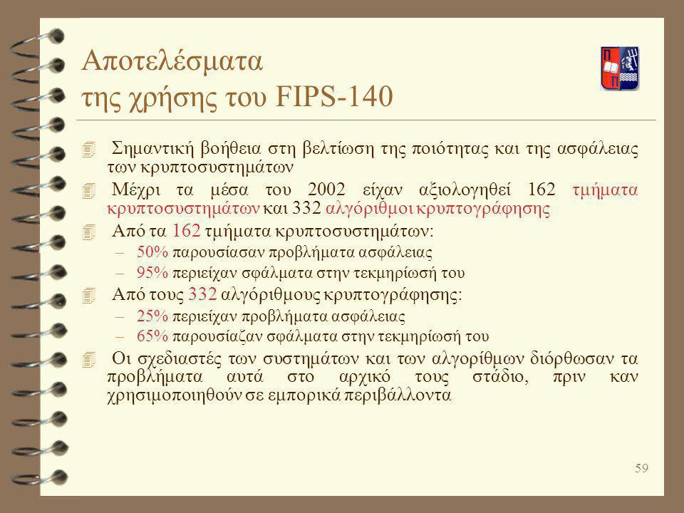 Αποτελέσματα της χρήσης του FIPS-140