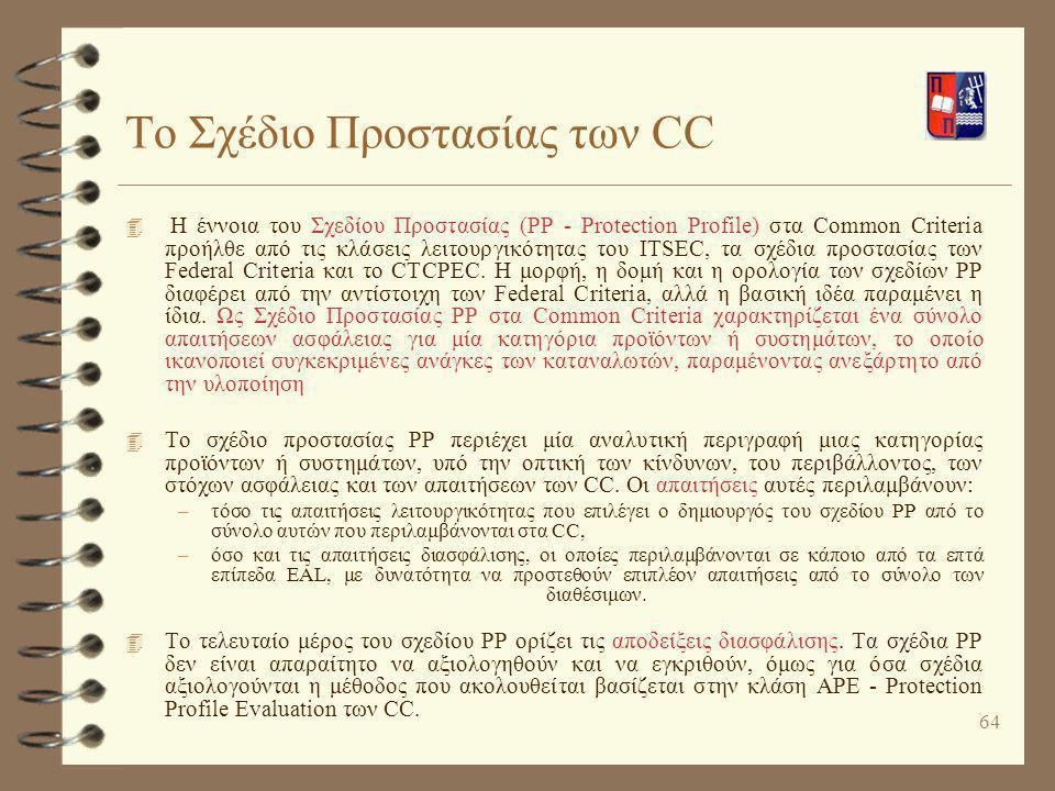 Το Σχέδιο Προστασίας των CC