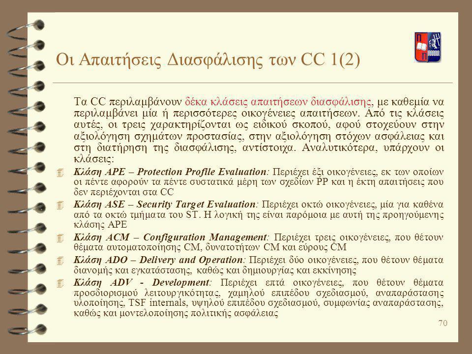 Οι Απαιτήσεις Διασφάλισης των CC 1(2)