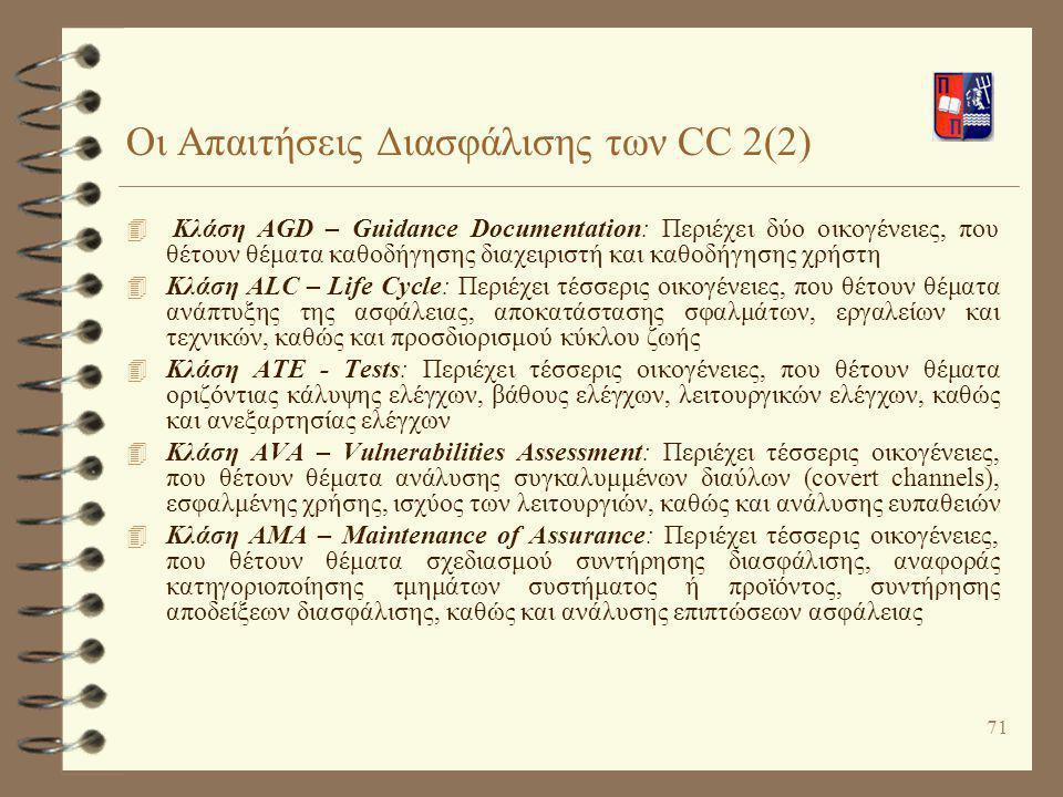 Οι Απαιτήσεις Διασφάλισης των CC 2(2)