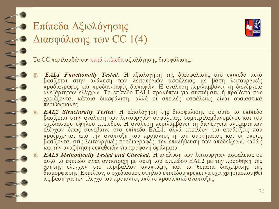 Επίπεδα Αξιολόγησης Διασφάλισης των CC 1(4)