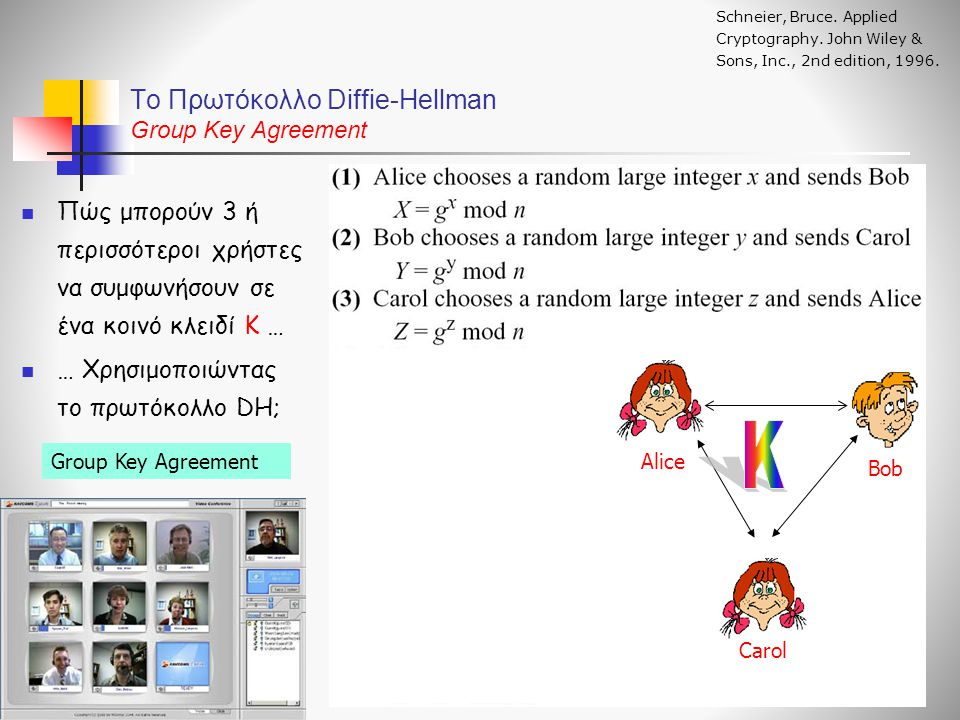 To Πρωτόκολλο Diffie-Hellman Group Key Agreement