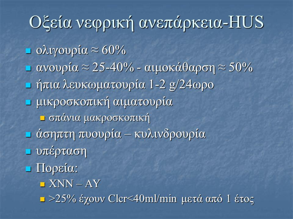Οξεία νεφρική ανεπάρκεια-HUS